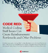 Code Red Medical Staffing Issues