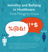 Incivility and Bullying